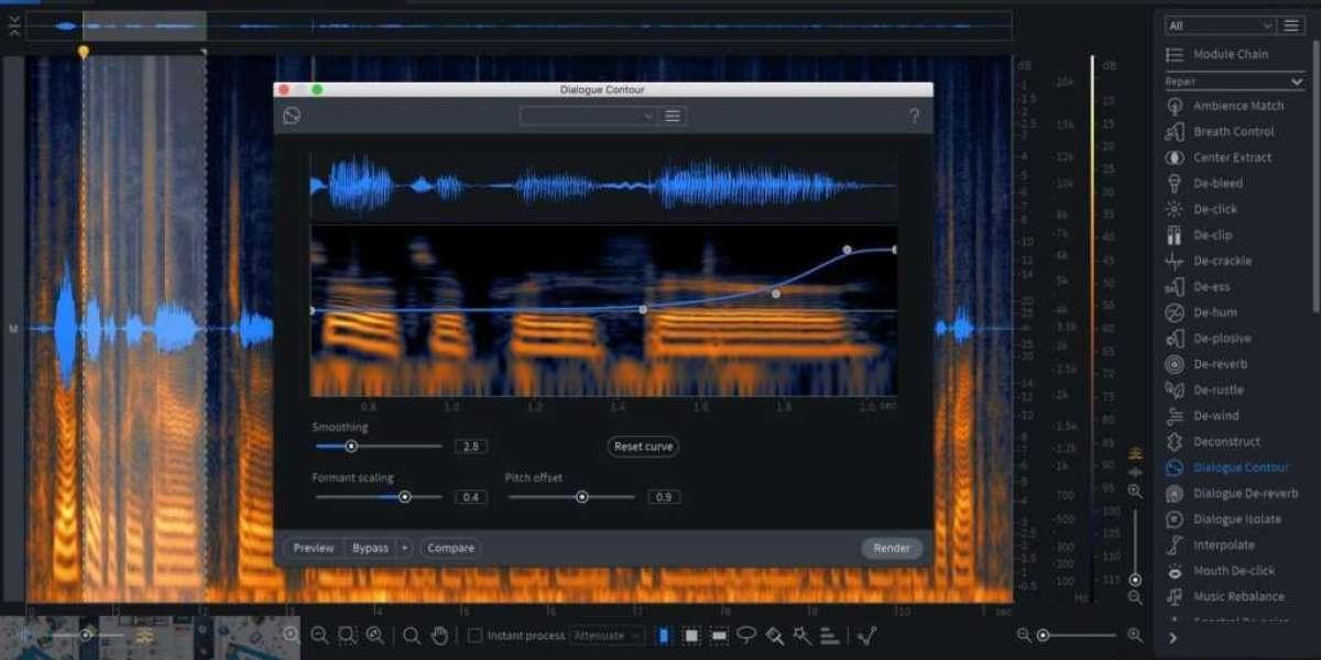 Best Online Tools For Academic Help